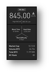 bitcoinwarrior.net ZeroBlock App