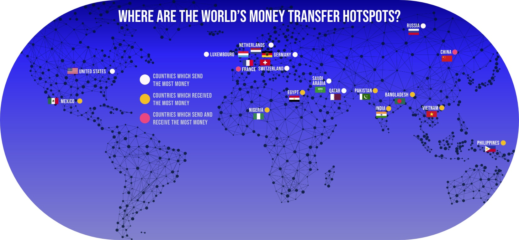 WHICH COUNTRIES SEND THE MOST MONEY OVERSEAS?